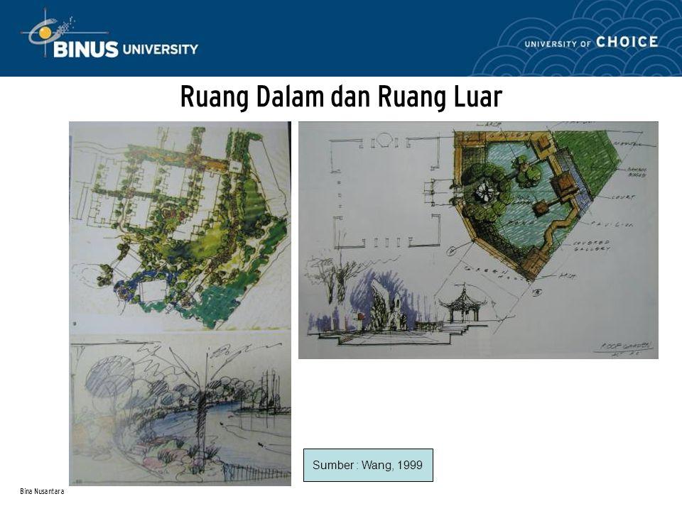 Bina Nusantara Ruang Dalam dan Ruang Luar Sumber : Wang, 1999