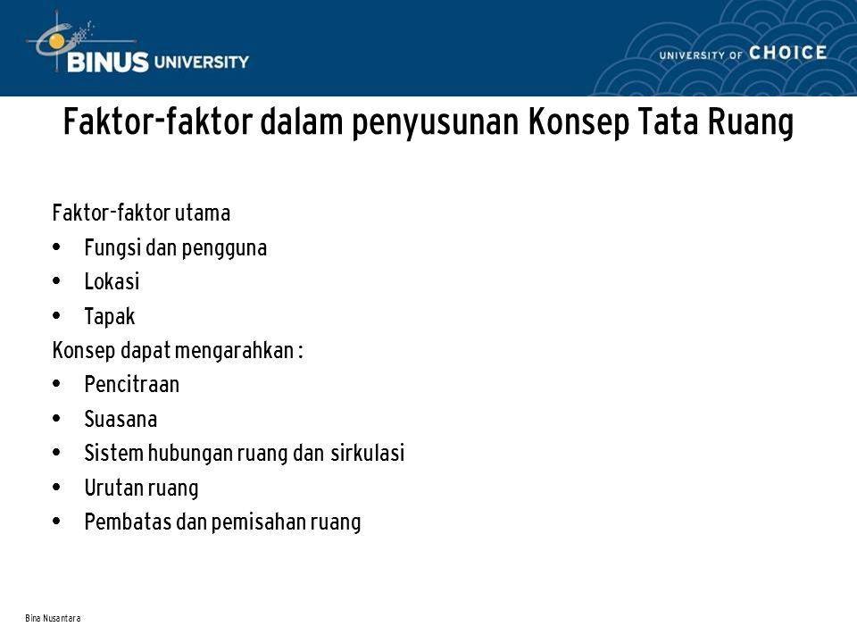 Bina Nusantara Faktor-faktor dalam penyusunan Konsep Tata Ruang Faktor-faktor utama Fungsi dan pengguna Lokasi Tapak Konsep dapat mengarahkan : Pencit