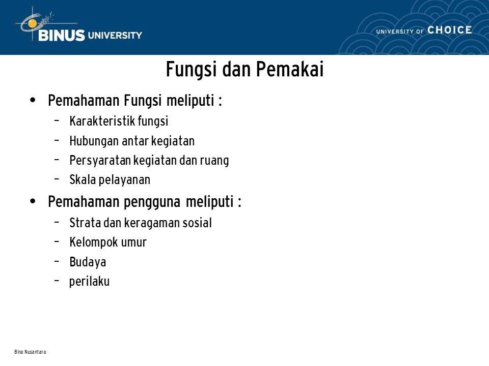 Bina Nusantara Fungsi dan Pemakai Pemahaman Fungsi meliputi : – Karakteristik fungsi – Hubungan antar kegiatan – Persyaratan kegiatan dan ruang – Skal