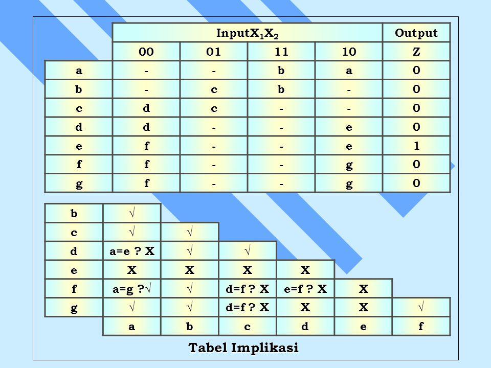 InputX 1 X 2 Output 00011110Z a--ba0 b-cb-0 cdc--0 dd--e0 ef--e1 ff--g0 gf--g0 b√c√√ d a=e ? X √√ eXXXX f a=g ?√ √ d=f ? X e=f ? X X g√√ d=f ? X XX√ a