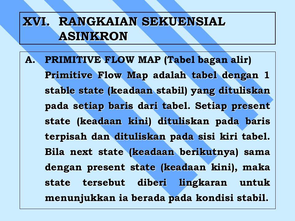XVI.RANGKAIAN SEKUENSIAL ASINKRON A.PRIMITIVE FLOW MAP (Tabel bagan alir) Primitive Flow Map adalah tabel dengan 1 stable state (keadaan stabil) yang