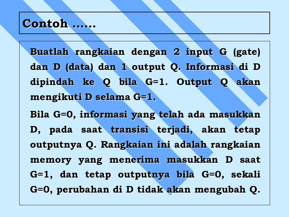 Contoh …… Buatlah rangkaian dengan 2 input G (gate) dan D (data) dan 1 output Q. Informasi di D dipindah ke Q bila G=1. Output Q akan mengikuti D sela