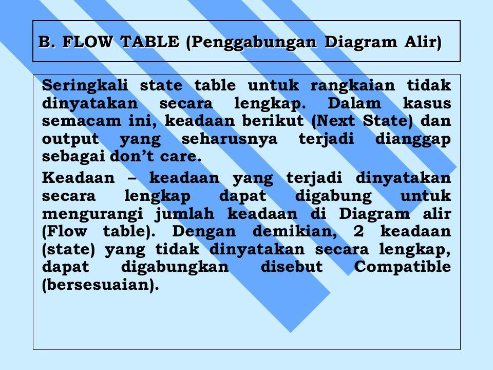 B. FLOW TABLE (Penggabungan Diagram Alir) Seringkali state table untuk rangkaian tidak dinyatakan secara lengkap. Dalam kasus semacam ini, keadaan ber