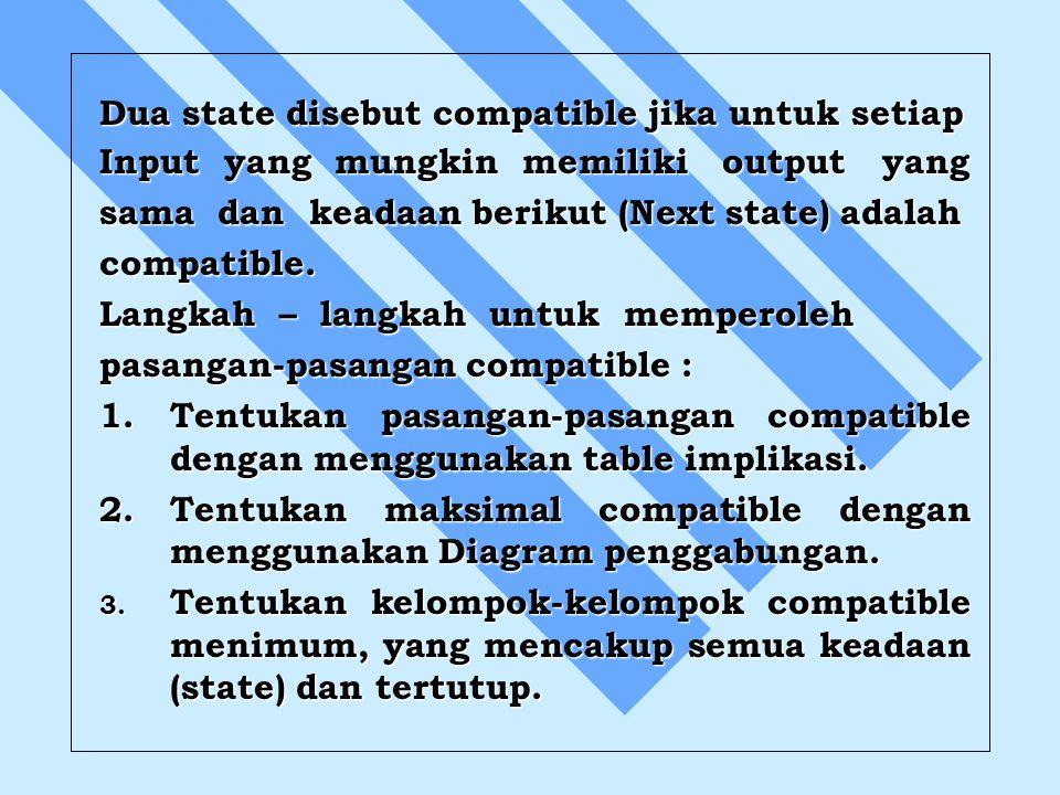 Dua state disebut compatible jika untuk setiap Input yang mungkin memiliki output yang sama dan keadaan berikut (Next state) adalah compatible. Langka