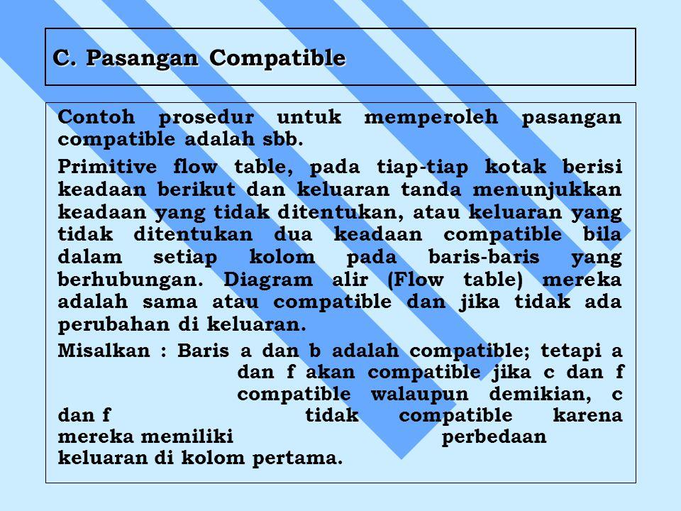 C. Pasangan Compatible Contoh prosedur untuk memperoleh pasangan compatible adalah sbb. Primitive flow table, pada tiap-tiap kotak berisi keadaan beri