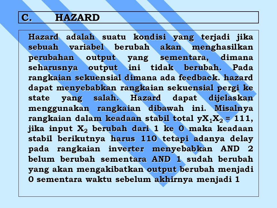 C.HAZARD Hazard adalah suatu kondisi yang terjadi jika sebuah variabel berubah akan menghasilkan perubahan output yang sementara, dimana seharusnya ou