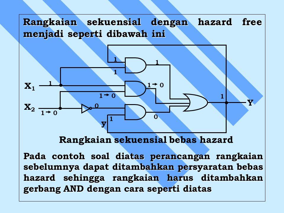 Rangkaian sekuensial dengan hazard free menjadi seperti dibawah ini X1X1 Y X2X2 y 1 0 0 1 1 1 1 1 1 0 Rangkaian sekuensial bebas hazard Pada contoh so