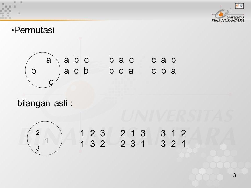 3 Permutasi a a b c b a c c a b b a c b b c a c b a c bilangan asli : 1 2 3 2 1 3 3 1 2 1 3 2 2 3 1 3 2 1 2 1 3