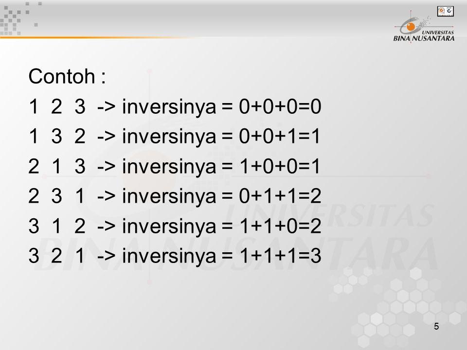 5 Contoh : 1 2 3 -> inversinya = 0+0+0=0 1 3 2 -> inversinya = 0+0+1=1 2 1 3 -> inversinya = 1+0+0=1 2 3 1 -> inversinya = 0+1+1=2 3 1 2 -> inversinya