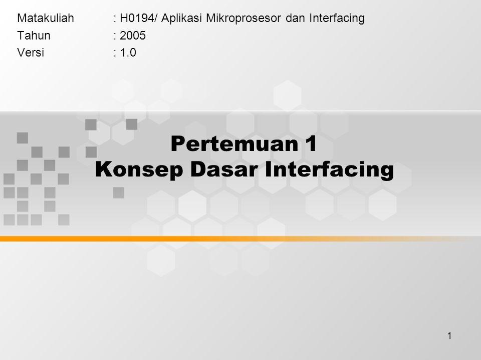 1 Pertemuan 1 Konsep Dasar Interfacing Matakuliah: H0194/Aplikasi Mikroprosesor dan Interfacing Tahun: 2005 Versi: 1.0