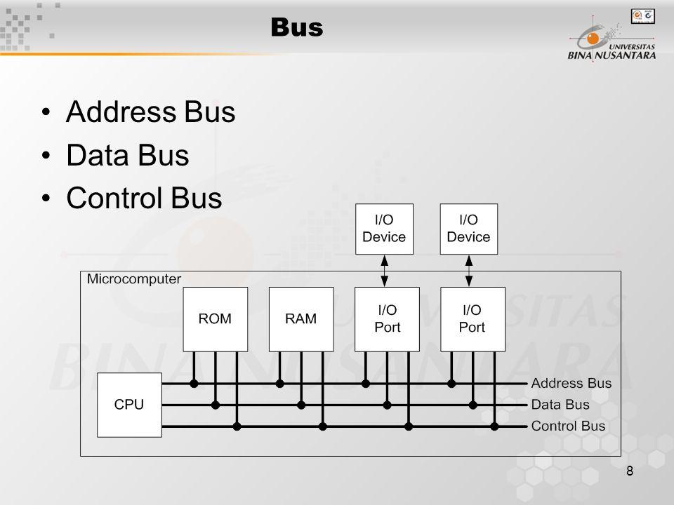 8 Bus Address Bus Data Bus Control Bus