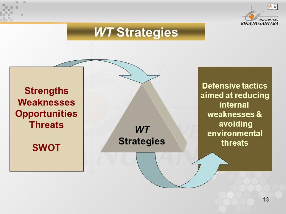 13 WT Strategies Defensive tactics aimed at reducing internal weaknesses & avoiding environmental threats WT Strategies Strengths Weaknesses Opportuni
