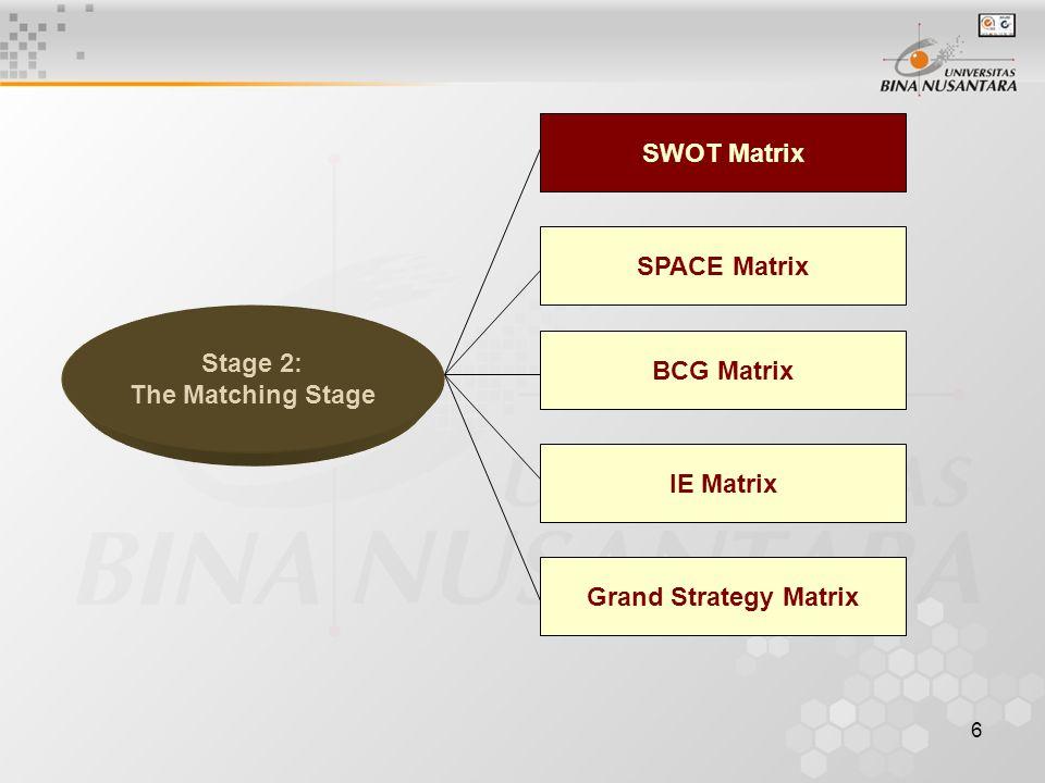 7 Stage 3: The Decision Stage Quantitative Strategic Planning Matrix (QSPM)