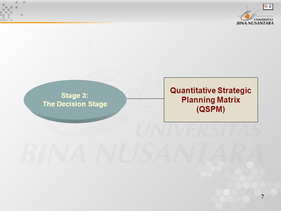 8 Stage 1: The Input Stage Merupakan info input dasar bagi tahap berikutnya (Matching & Decision Stage) Strategist perlu melakukan kuantifisir secara subyektif pada tahap awal ini Penilaian secara intuitif sangat diperlukan Stage 2: The Matching Stage  Pemadanan/pencocokan antara sumber daya & skill internal dengan peluang & risiko dari faktor eksternal Stage 3: The Decision Stage  QSP Matrix – suatu teknik yang didesain untuk menentukan daya tarik relatif dari alternatif tindakan yang feasible