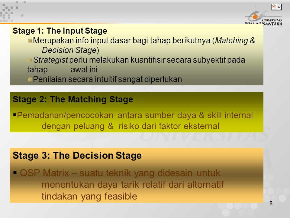 8 Stage 1: The Input Stage Merupakan info input dasar bagi tahap berikutnya (Matching & Decision Stage) Strategist perlu melakukan kuantifisir secara