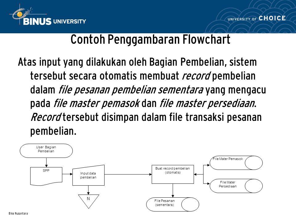 Bina Nusantara Contoh Penggambaran Flowchart Atas input yang dilakukan oleh Bagian Pembelian, sistem tersebut secara otomatis membuat record pembelian dalam file pesanan pembelian sementara yang mengacu pada file master pemasok dan file master persediaan.