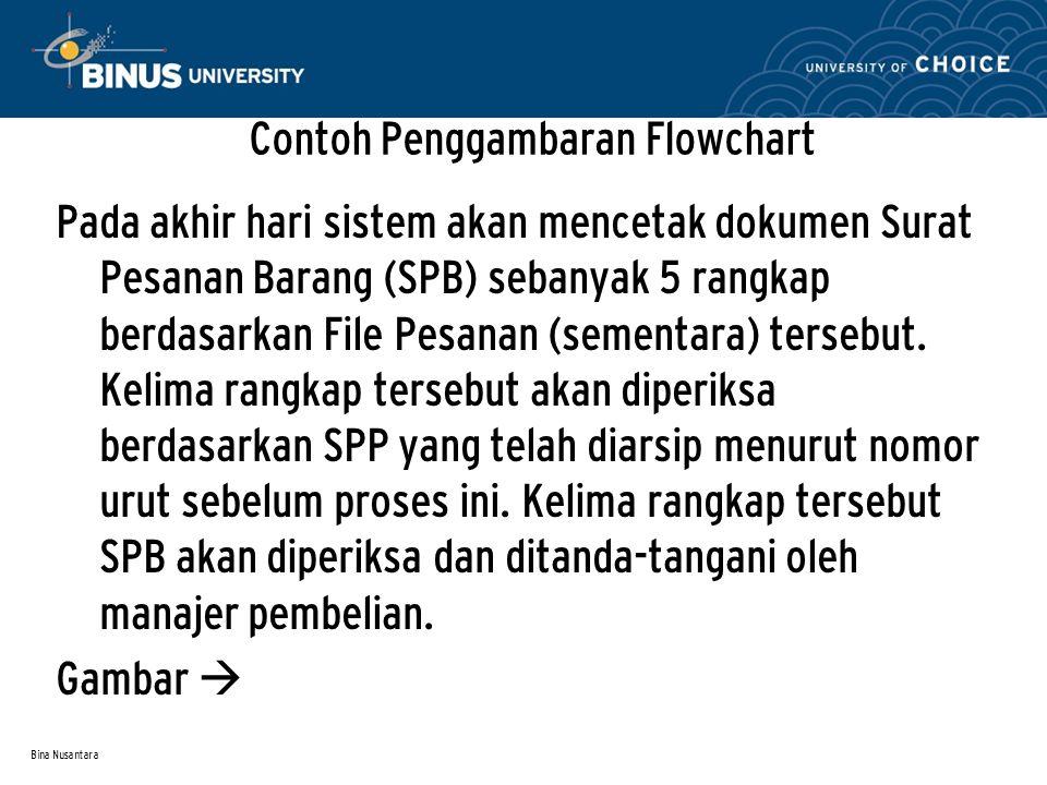 Bina Nusantara Contoh Penggambaran Flowchart Pada akhir hari sistem akan mencetak dokumen Surat Pesanan Barang (SPB) sebanyak 5 rangkap berdasarkan File Pesanan (sementara) tersebut.