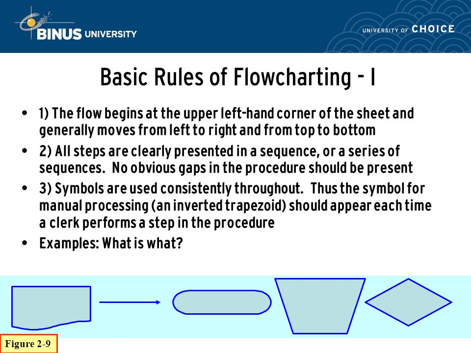 Bina Nusantara 1) The flow begins at the upper left-hand corner of the sheet and generally moves from left to right and from top to bottom 2) All steps are clearly presented in a sequence, or a series of sequences.