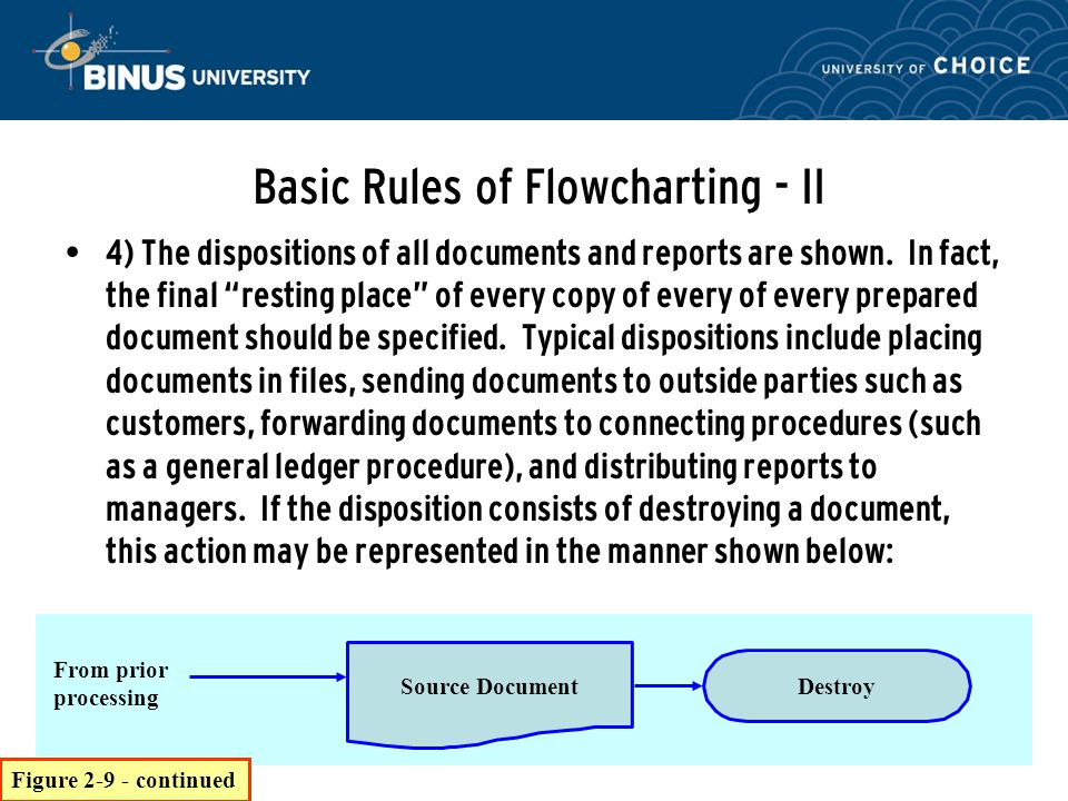 Bina Nusantara Source Document Destroy From prior processing Basic Rules of Flowcharting - II 4) The dispositions of all documents and reports are shown.