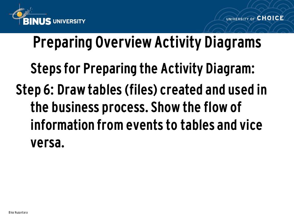 Bina Nusantara Preparing Overview Activity Diagrams Steps for Preparing the Activity Diagram: Step 6: Draw tables (files) created and used in the business process.