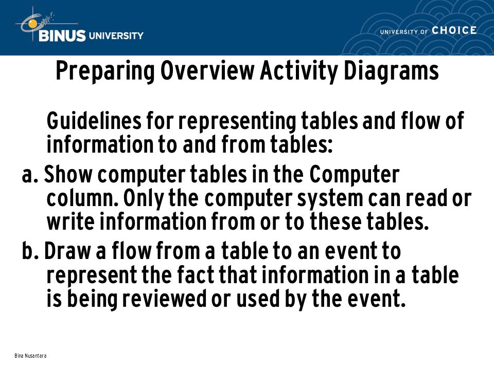 Bina Nusantara Preparing Overview Activity Diagrams Guidelines for representing tables and flow of information to and from tables: a. Show computer ta
