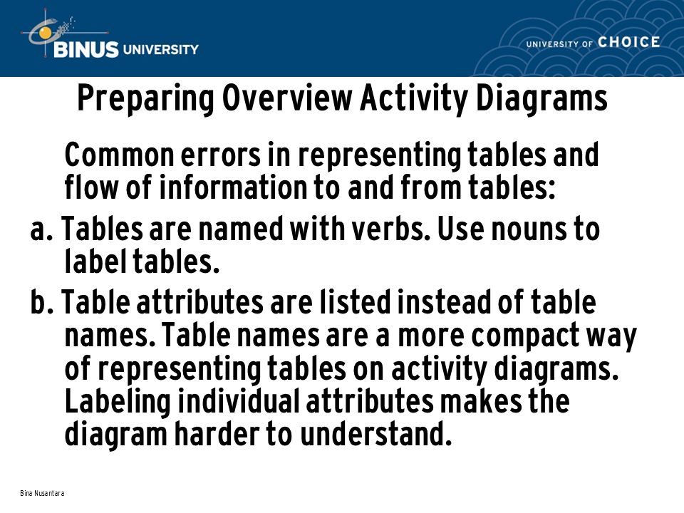 Bina Nusantara Preparing Overview Activity Diagrams Common errors in representing tables and flow of information to and from tables: a. Tables are nam
