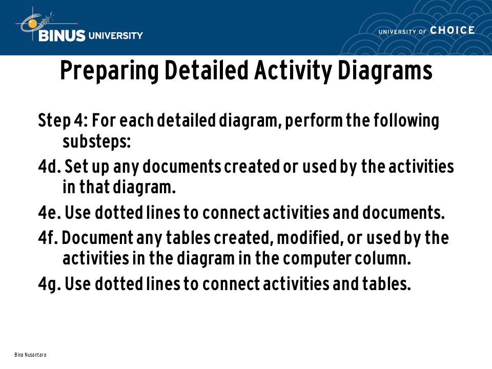 Bina Nusantara Preparing Detailed Activity Diagrams Step 4: For each detailed diagram, perform the following substeps: 4d. Set up any documents create