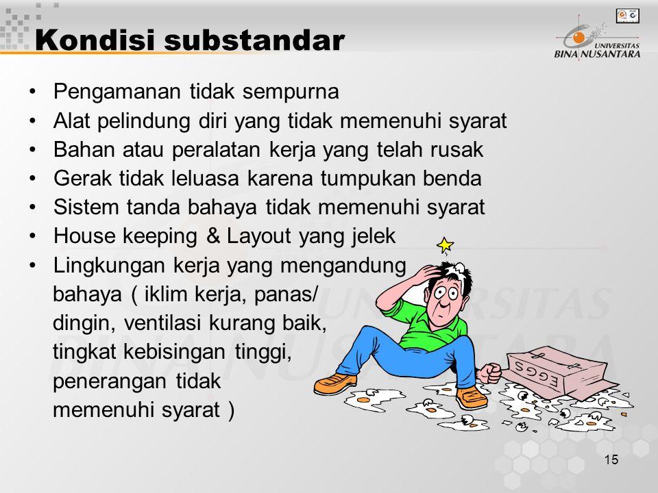 15 Kondisi substandar Pengamanan tidak sempurna Alat pelindung diri yang tidak memenuhi syarat Bahan atau peralatan kerja yang telah rusak Gerak tidak