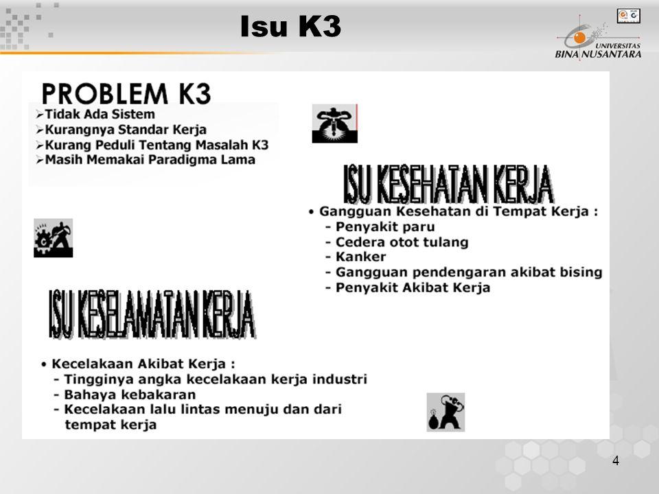 4 Isu K3
