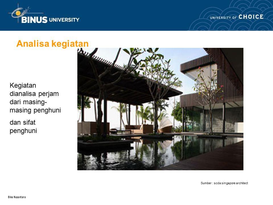 Bina Nusantara 2 Sirkulasi Masing-masing penghuni dibuatkan sirkulasi berdasarkan kegiatannya masing-masing Sumber : andra matin architect
