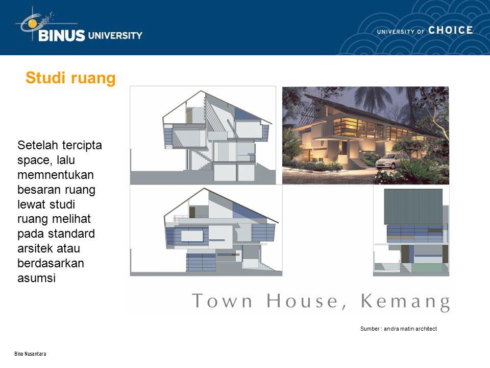 Bina Nusantara 3 Studi ruang Setelah tercipta space, lalu memnentukan besaran ruang lewat studi ruang melihat pada standard arsitek atau berdasarkan a