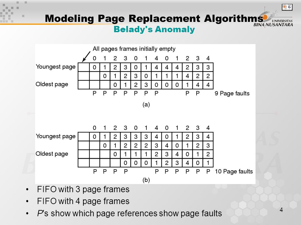 5 Stack Algorithms State of memory array, M, after each item in reference string is processed 7 4 6 5