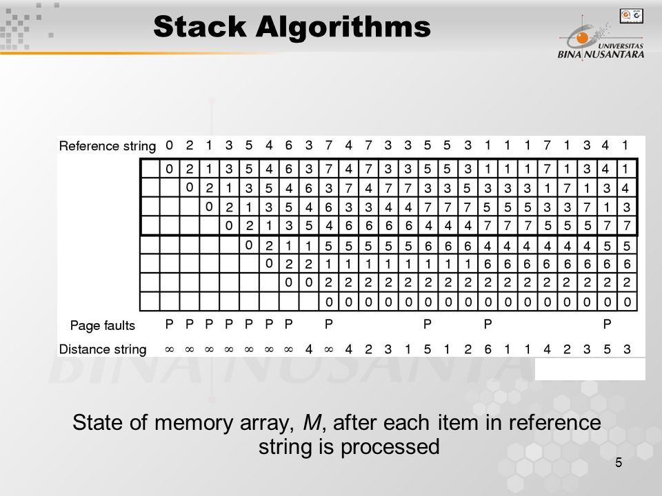 6 Stack Algorithms (2) Stack algorithm has the property of M(m, r)  M(m+1, r) where M  internal array m  number of page frames n  virtual pages r  index into the reference string  The set of pages included in the top part of M for a memory with m page frames after r memory references are also included in M for a memory with m+1 page frames  LRU has this property but FIFO does not  This algorithm do not suffer from Belady's Anomaly m n … r …
