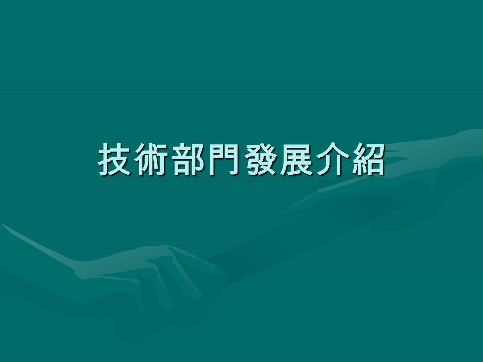 里程碑 2000 年第二季成立2000 年第二季成立 2001 年初第一套產品及 QA 部門建立2001 年初第一套產品及 QA 部門建立 2001 年第二季轉往資訊安全發展2001 年第二季轉往資訊安全發展 2001 年下半年第一套資安產品2001 年下半年第一套資安產品 2002 年上半年檔案及郵件安全管理2002 年上半年檔案及郵件安全管理 2002 年下半年著手建立 CMMI 品質系統2002 年下半年著手建立 CMMI 品質系統 2003 年上半年整合產品 SuiteCoach 2.32003 年上半年整合產品 SuiteCoach 2.3 2003 年下半年台北縣政府自然人憑證應用系統2003 年下半年台北縣政府自然人憑證應用系統