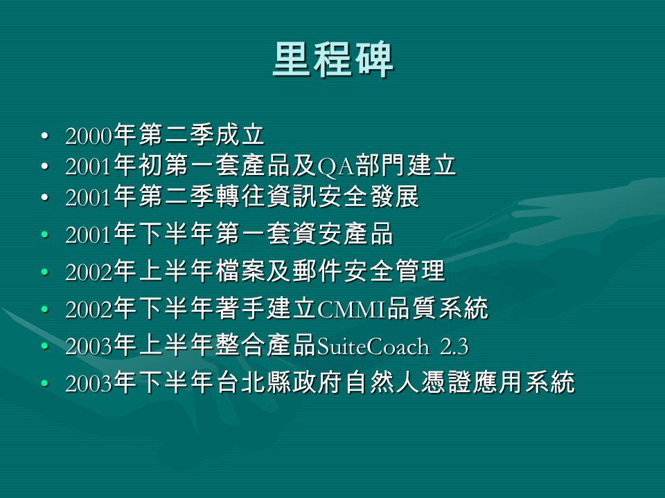 里程碑 2000 年第二季成立2000 年第二季成立 2001 年初第一套產品及 QA 部門建立2001 年初第一套產品及 QA 部門建立 2001 年第二季轉往資訊安全發展2001 年第二季轉往資訊安全發展 2001 年下半年第一套資安產品2001 年下半年第一套資安產品 2002 年上半年檔案及