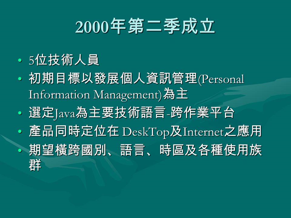 2000 年第二季成立 5 位技術人員5 位技術人員 初期目標以發展個人資訊管理 (Personal Information Management) 為主 初期目標以發展個人資訊管理 (Personal Information Management) 為主 選定 Java 為主要技術語言 - 跨作業平台 選定 Java 為主要技術語言 - 跨作業平台 產品同時定位在 DeskTop 及 Internet 之應用 產品同時定位在 DeskTop 及 Internet 之應用 期望橫跨國別、語言、時區及各種使用族 群 期望橫跨國別、語言、時區及各種使用族 群