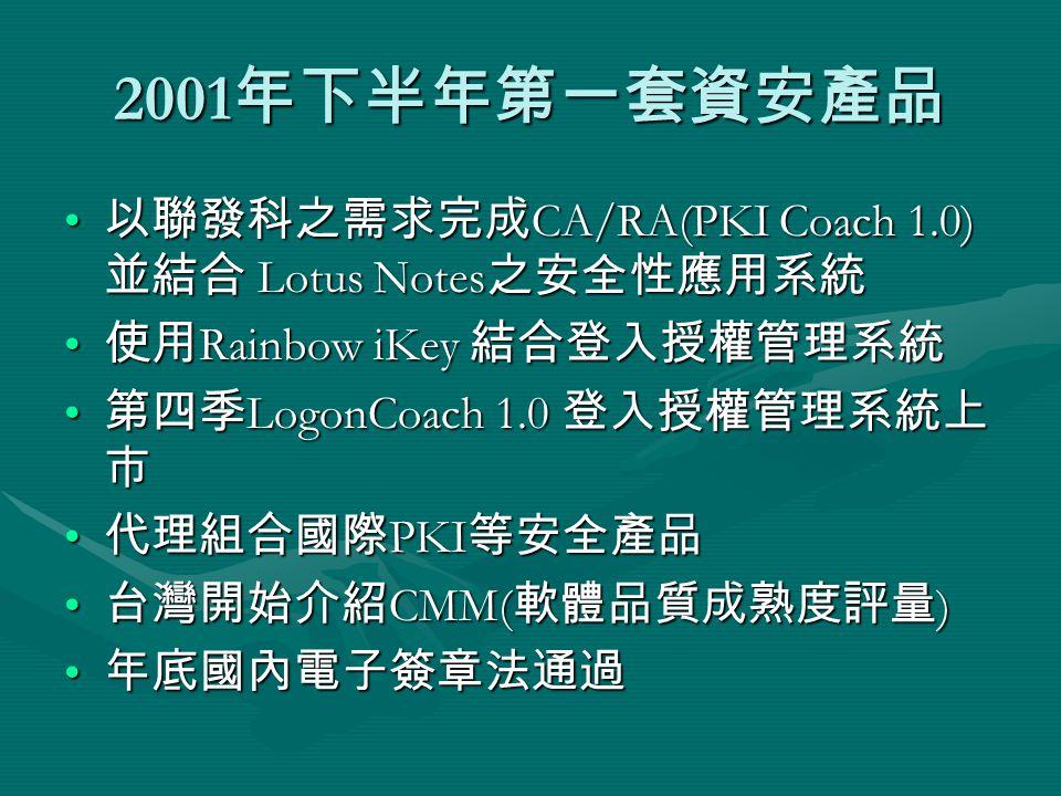 2001 年下半年第一套資安產品 以聯發科之需求完成 CA/RA(PKI Coach 1.0) 並結合 Lotus Notes 之安全性應用系統 以聯發科之需求完成 CA/RA(PKI Coach 1.0) 並結合 Lotus Notes 之安全性應用系統 使用 Rainbow iKey 結合登入授
