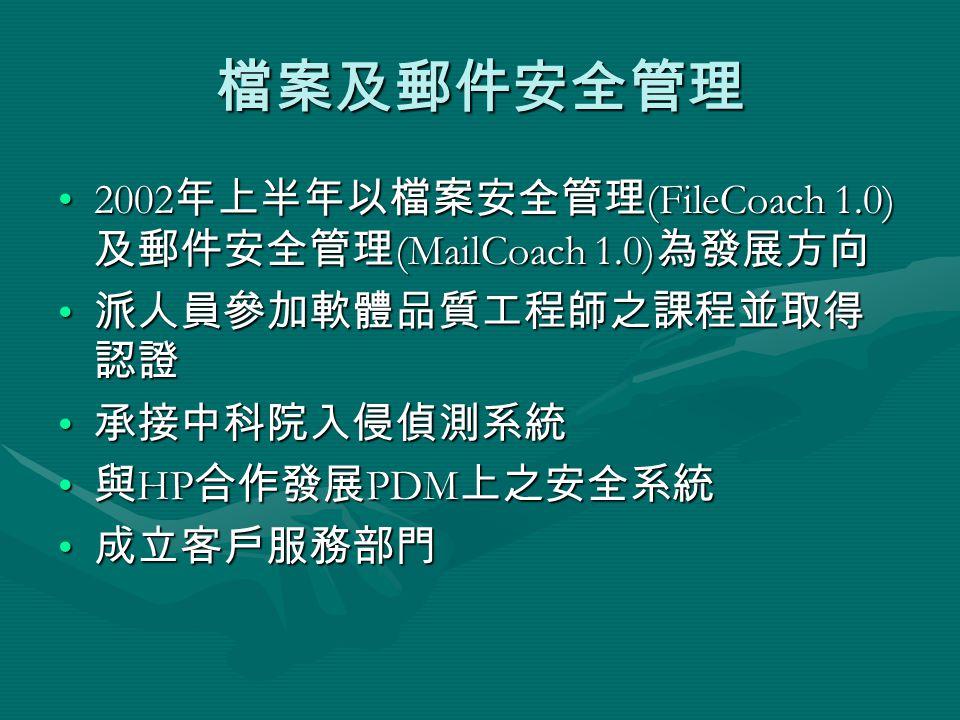 檔案及郵件安全管理 2002 年上半年以檔案安全管理 (FileCoach 1.0) 及郵件安全管理 (MailCoach 1.0) 為發展方向2002 年上半年以檔案安全管理 (FileCoach 1.0) 及郵件安全管理 (MailCoach 1.0) 為發展方向 派人員參加軟體品質工程師之課程並取得 認證 派人員參加軟體品質工程師之課程並取得 認證 承接中科院入侵偵測系統 承接中科院入侵偵測系統 與 HP 合作發展 PDM 上之安全系統 與 HP 合作發展 PDM 上之安全系統 成立客戶服務部門 成立客戶服務部門