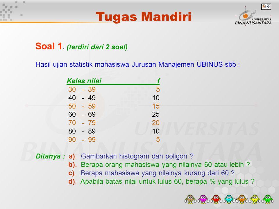 Halaman 4 dari Soal 1. (terdiri dari 2 soal) Hasil ujian statistik mahasiswa Jurusan Manajemen UBINUS sbb : Kelas nilai f 30 - 39 5 40 - 49 10 50 - 59