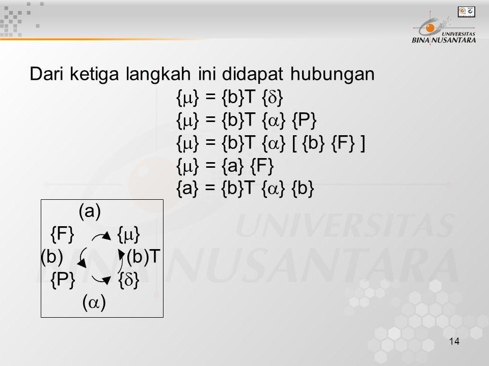 14 Dari ketiga langkah ini didapat hubungan {  } = {b}T {  } {  } = {b}T {  } {P} {  } = {b}T {  } [ {b} {F} ] {  } = {a} {F} {a} = {b}T {  }
