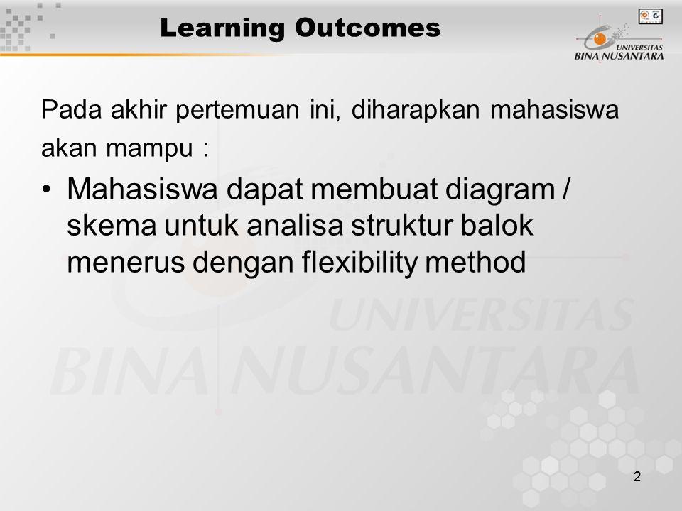 2 Learning Outcomes Pada akhir pertemuan ini, diharapkan mahasiswa akan mampu : Mahasiswa dapat membuat diagram / skema untuk analisa struktur balok m