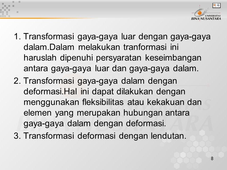 8 1. Transformasi gaya-gaya luar dengan gaya-gaya dalam.Dalam melakukan tranformasi ini haruslah dipenuhi persyaratan keseimbangan antara gaya-gaya lu