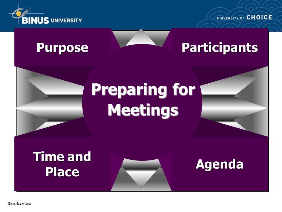 Bina Nusantara ParticipantsPurpose Time and PlaceAgenda Preparing for Meetings