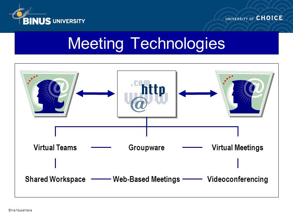Bina Nusantara Meeting Technologies Groupware Web-Based MeetingsShared WorkspaceVideoconferencing Virtual TeamsVirtual Meetings
