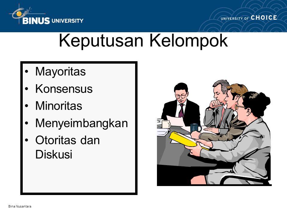 Bina Nusantara Keputusan Kelompok Mayoritas Konsensus Minoritas Menyeimbangkan Otoritas dan Diskusi