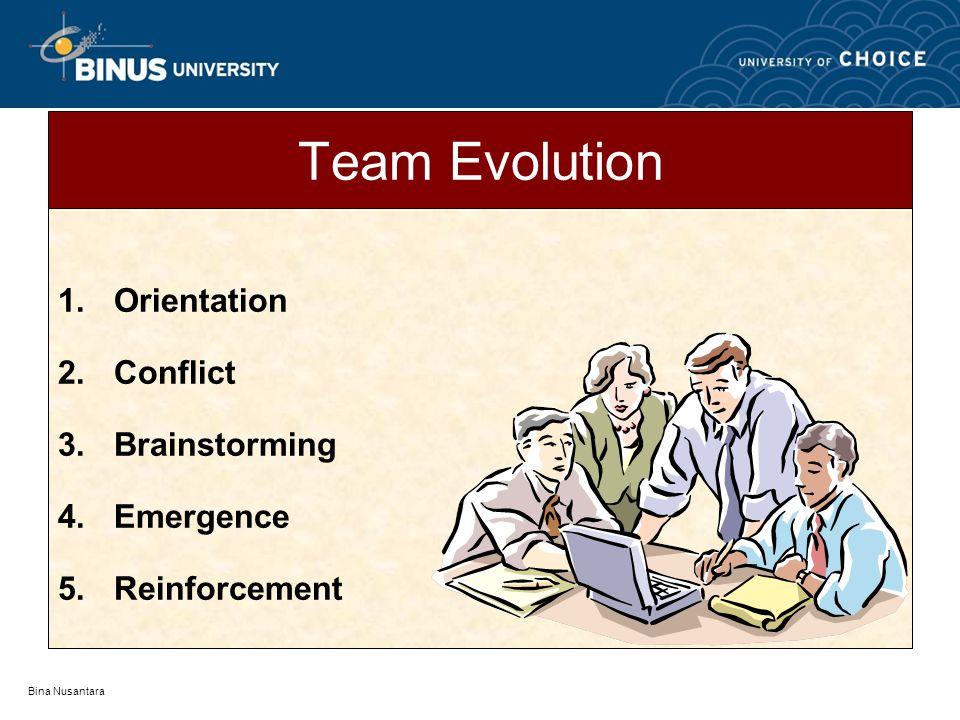 Bina Nusantara Team Evolution 1.Orientation 2.Conflict 3.Brainstorming 4.Emergence 5.Reinforcement