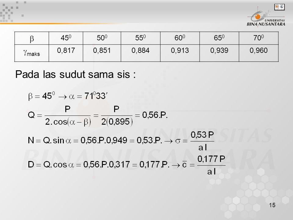 15  45 0 50 0 55 0 60 0 65 0 70 0  maks 0,8170,8510,8840,9130,9390,960 Pada las sudut sama sis :