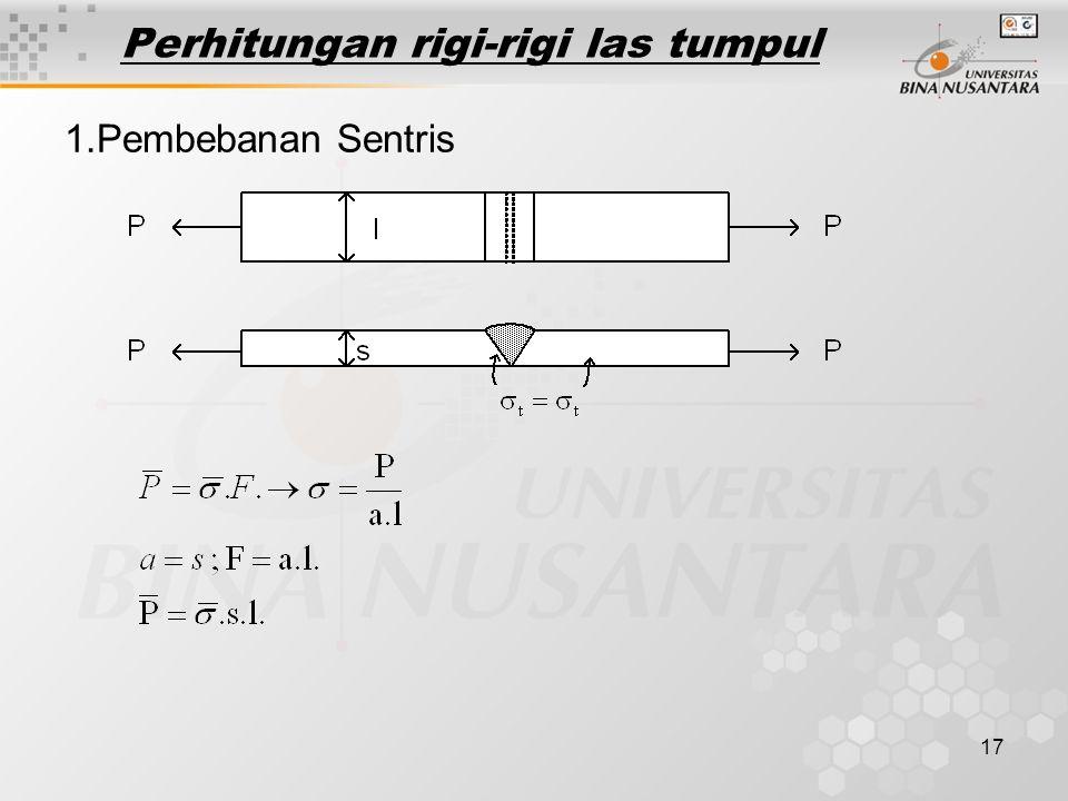 17 Perhitungan rigi-rigi las tumpul 1.Pembebanan Sentris