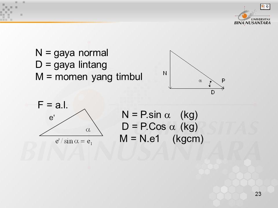 23 N = gaya normal D = gaya lintang M = momen yang timbul F = a.l. N = P.sin  (kg) D = P.Cos  (kg) M = N.e1 (kgcm)