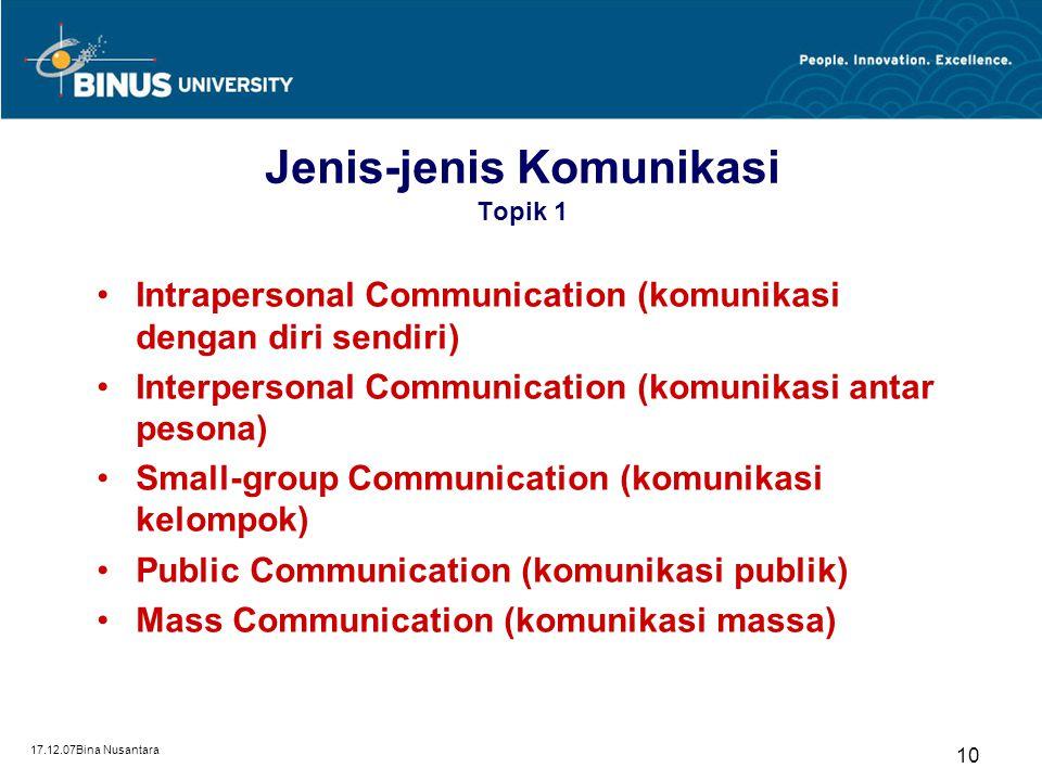 17.12.07Bina Nusantara 10 Jenis-jenis Komunikasi Topik 1 Intrapersonal Communication (komunikasi dengan diri sendiri) Interpersonal Communication (komunikasi antar pesona) Small-group Communication (komunikasi kelompok) Public Communication (komunikasi publik) Mass Communication (komunikasi massa)
